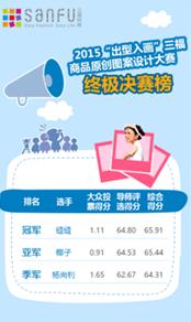"""""""出型入画""""2015三福商品原创图案设计大赛决赛圆满收官"""