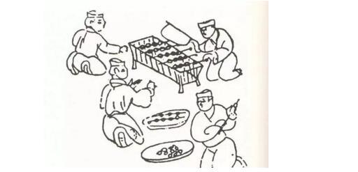 烧烤炉子简笔画
